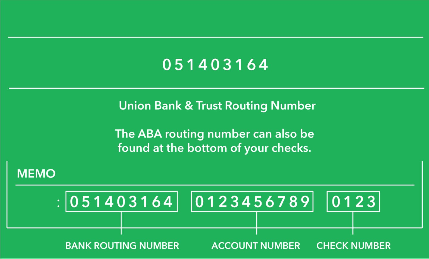 Atlantic Union Bank & Trust routing number
