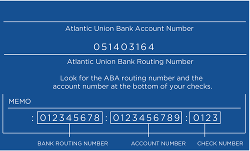 Atlantic Union Bank Routing Number | Atlantic Union Bank